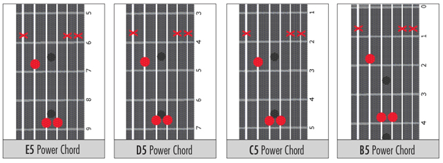 Power Chords For Beginners Eric Clapton Cocaine