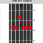 Chord Of The Month: D9