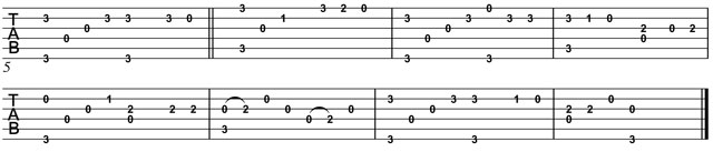 Fingerstyle Guitar Lesson. Waltzing Matilda