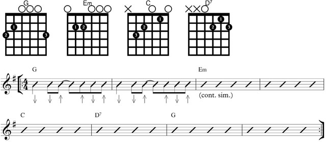 how to play stand by me on guitar notes
