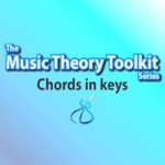 Guitar Theory. The Chords in Keys App.