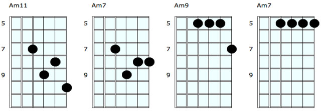 Chord Tricks and Grooves | Guitar Coaching Session