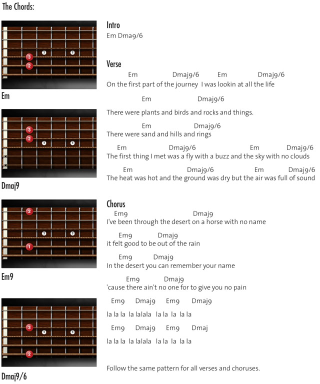 Horse With No Name Guitar Lesson Strumming Pattern Chords