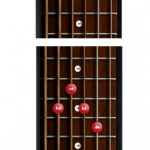 Guitar Chord of the Month: E7#9