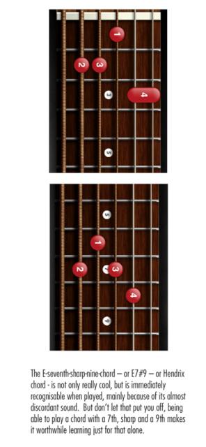 Hendrix Chord