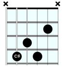 C7 closed chord2