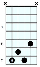Closed chord3