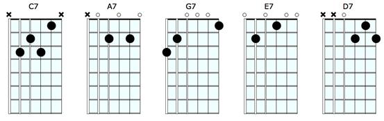 Guitar Chords   Guitar...