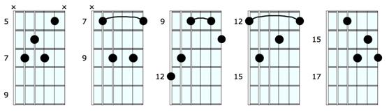 C7-D7 positions 2