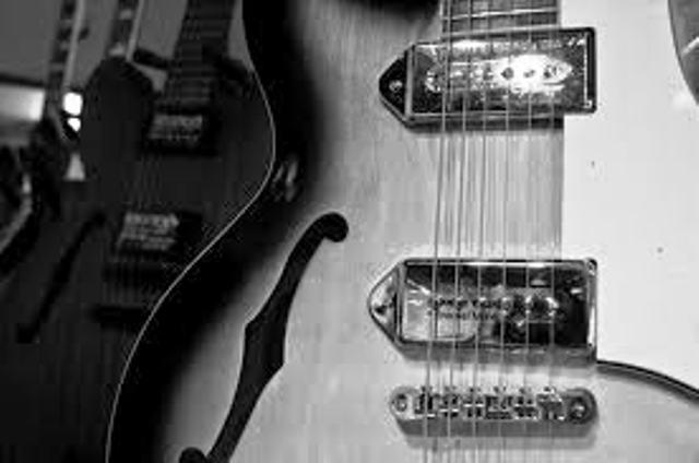 Guitar Chords| Guitar Playing |Learn Guitar |Guitar Coach