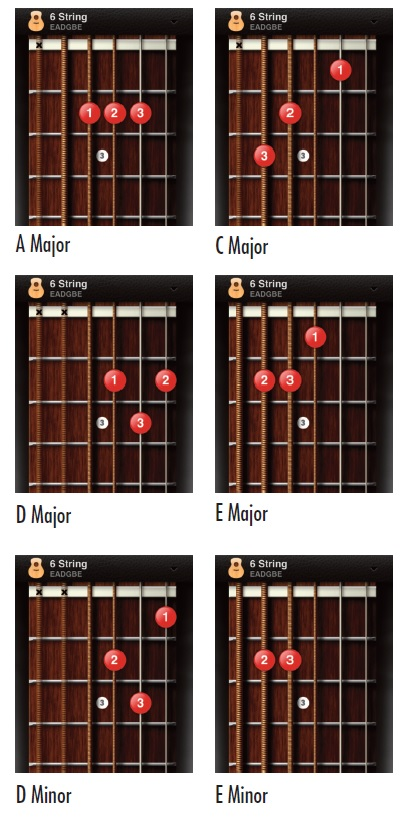harmonica chords for silent Tags : harmonica chords for silent ...