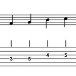 Major Blues Scale