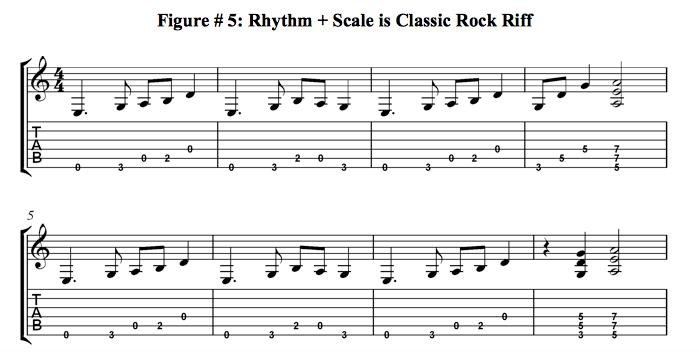 3 steps to writing guitar riffs that rock guitar coach