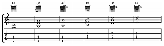 E Minor Pentatonic Scale in Power Chords