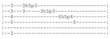 Jimi Hendrix Style Guitar Riff