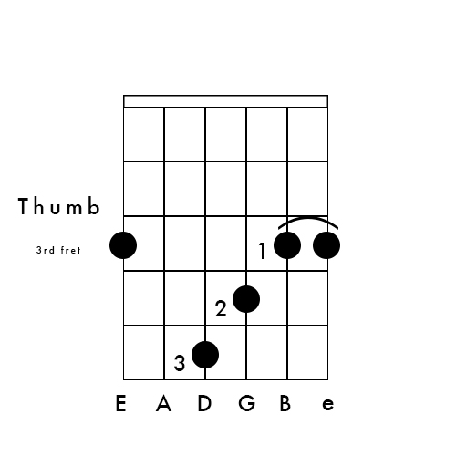 How to Play a G Major Chord with Your Thumb
