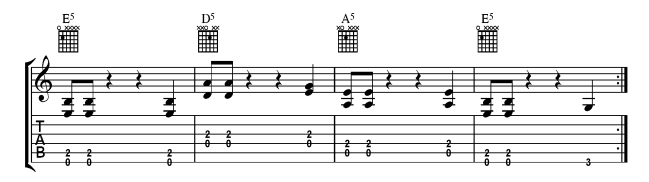Open Position Power Chords 2