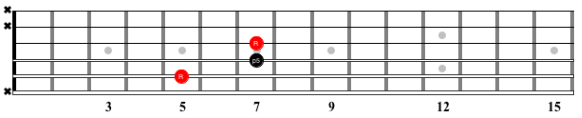 Root-5 Power Chord