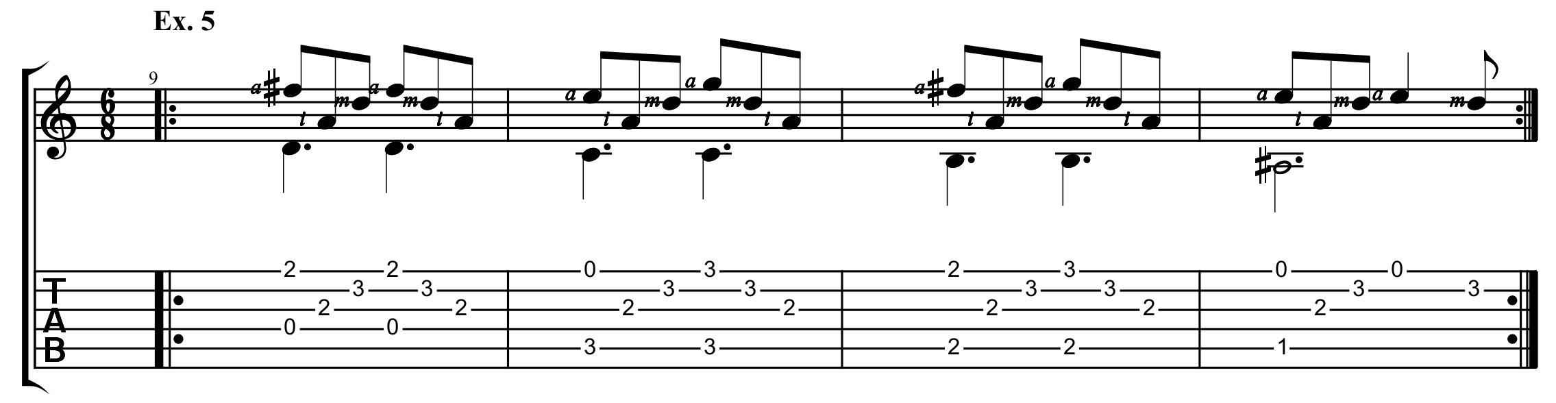 Classical Fingerstyle Guitar Example