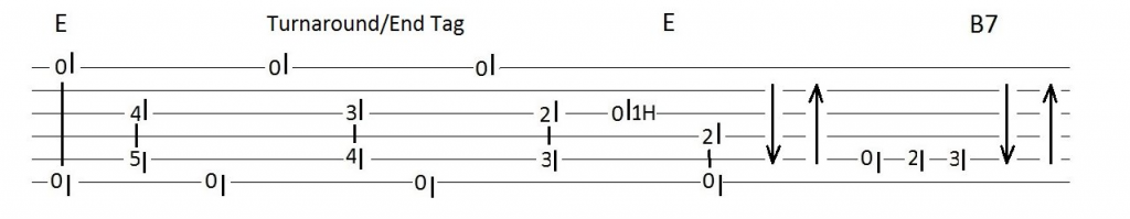 Acoustic Blues End Tag in E