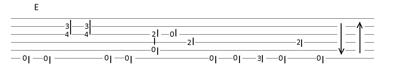 acoustic guitar licks tabs pdf