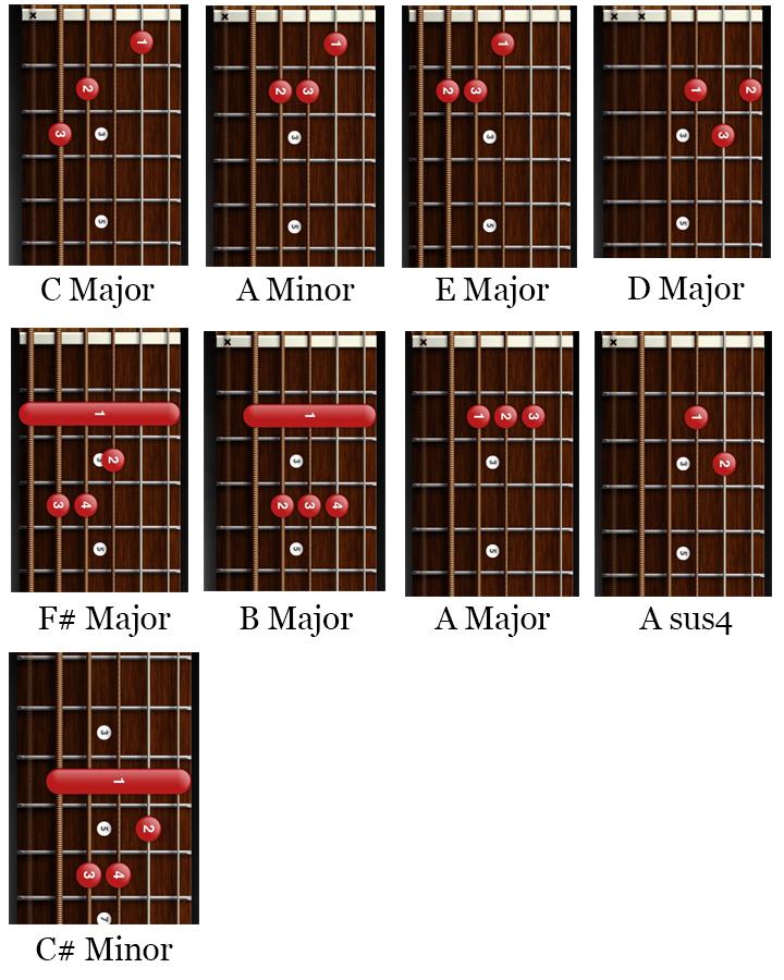 Lola The Kinks Easy Guitar Songs