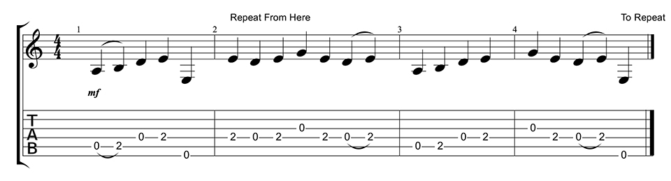 Superstition Riff on Guitar