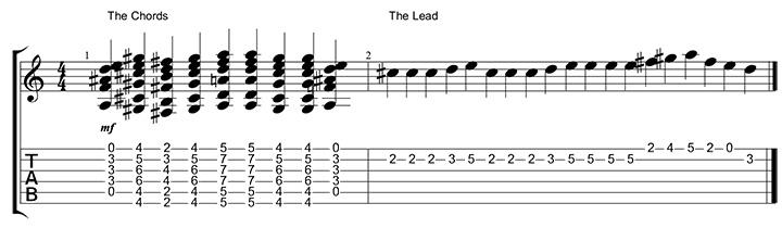 Guitar Coach Guitar Lessons